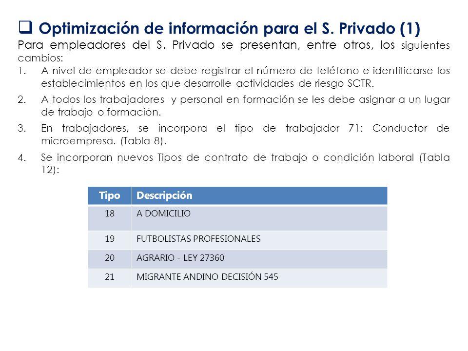 Optimización de información para el S. Privado (1)