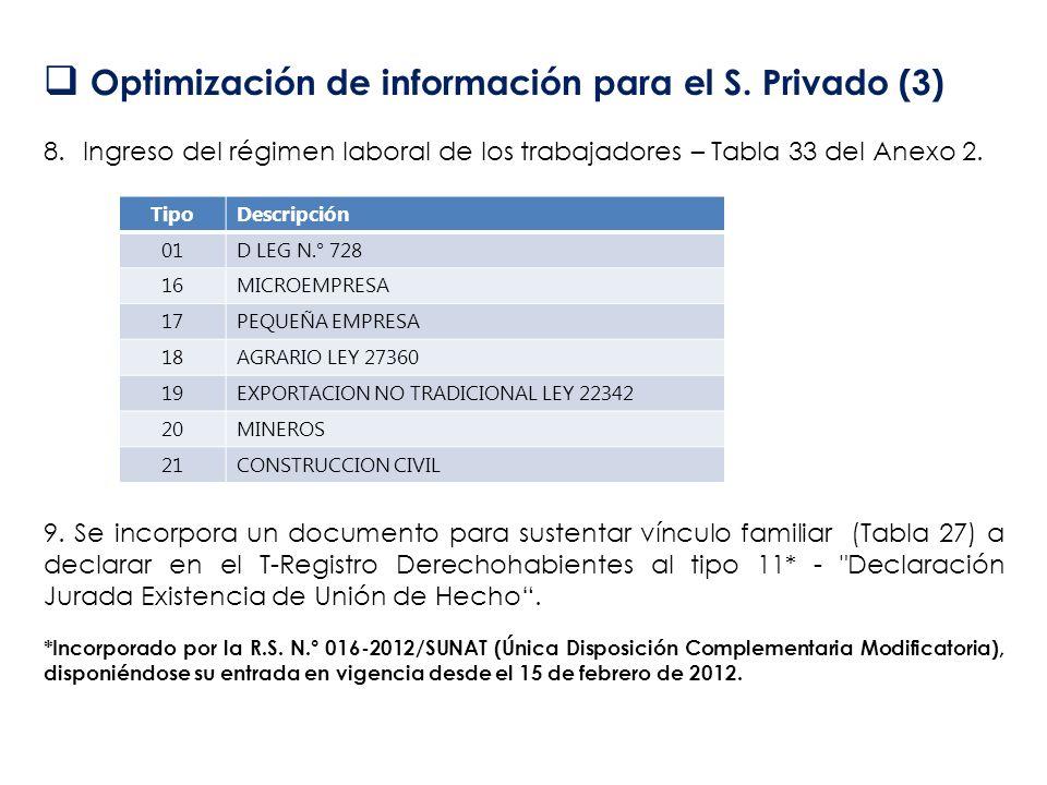 Optimización de información para el S. Privado (3)