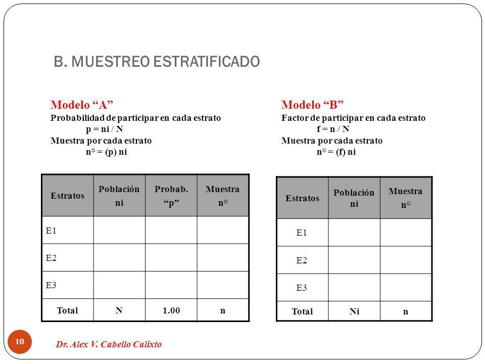 B. MUESTREO ESTRATIFICADO