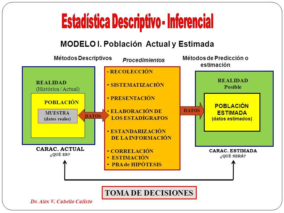 Estadística Descriptivo - Inferencial Métodos de Predicción o