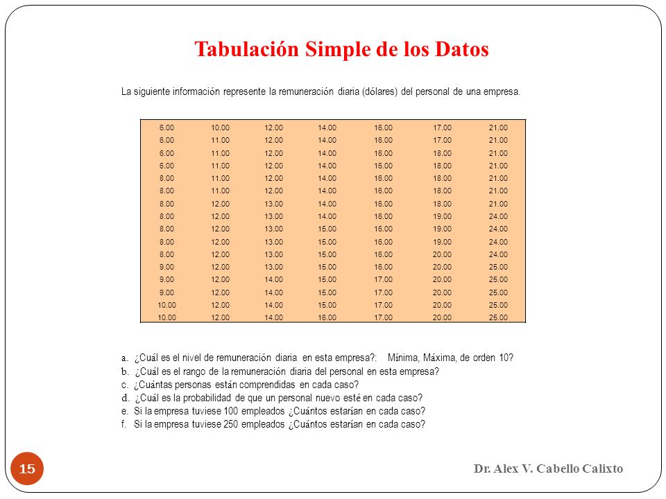 Tabulación Simple de los Datos