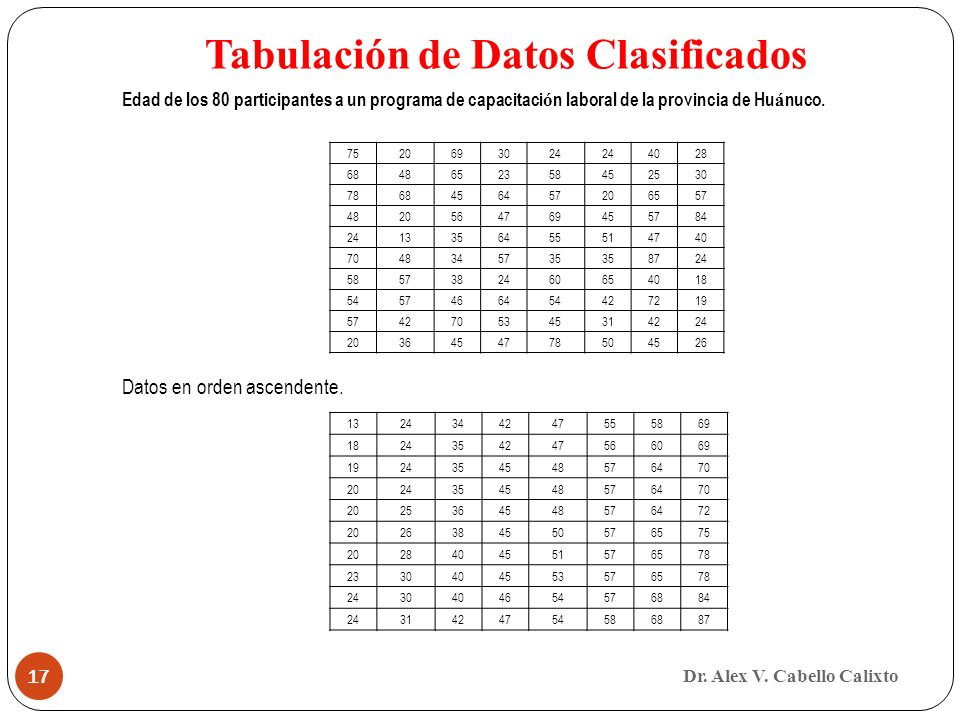 Tabulación de Datos Clasificados