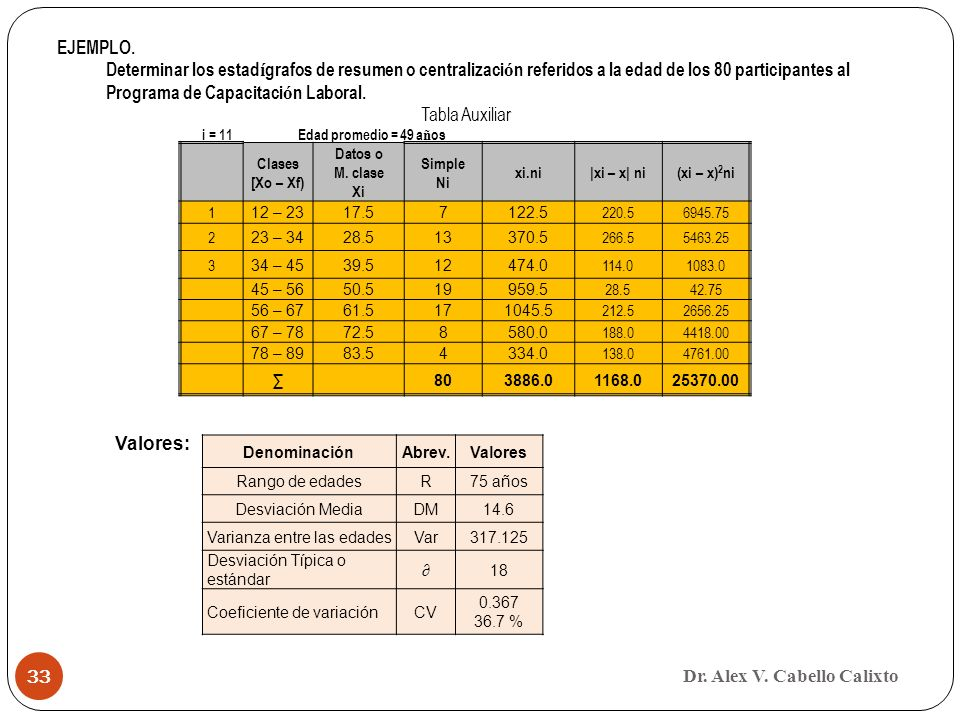 Dr. Alex V. Cabello Calixto