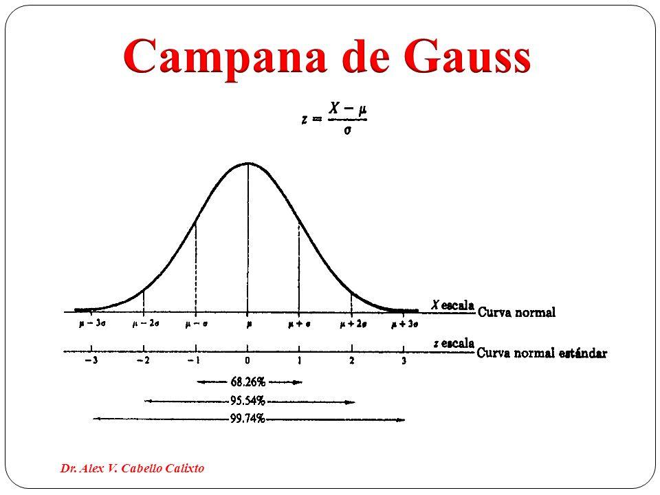 Campana de Gauss Dr. Alex V. Cabello Calixto