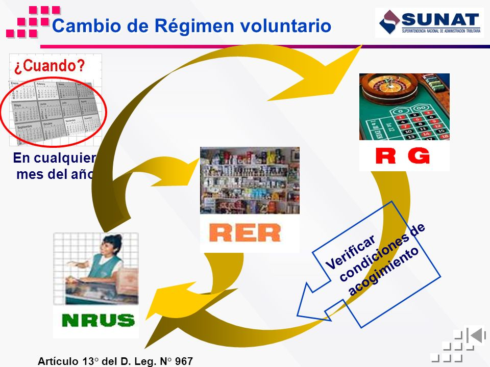 Cambio de Régimen voluntario