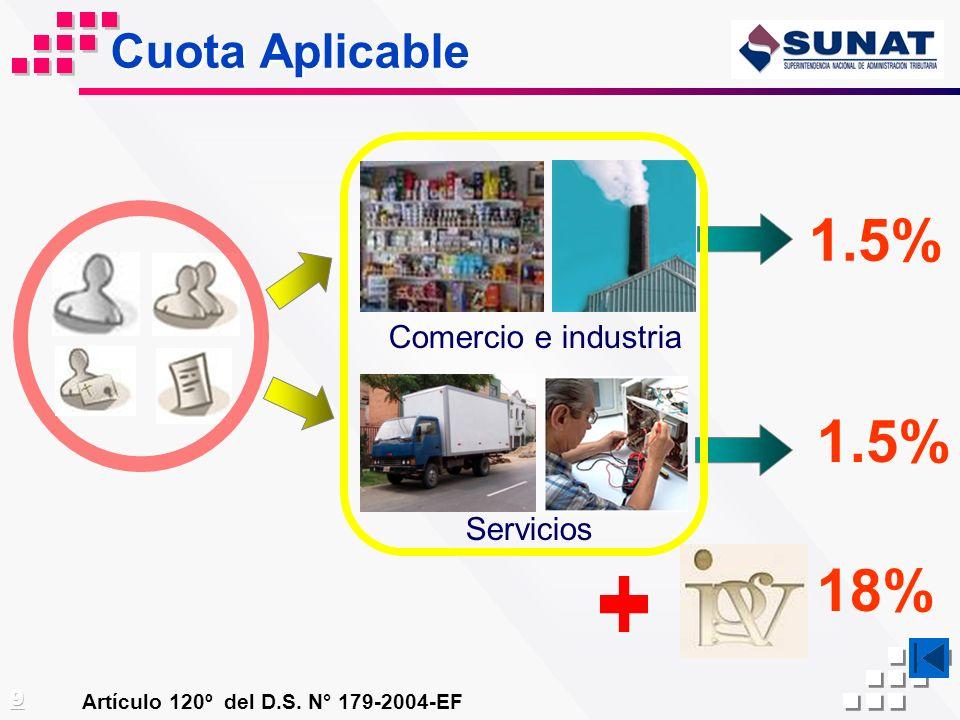 1.5% 1.5% 18% Cuota Aplicable Comercio e industria Servicios 9