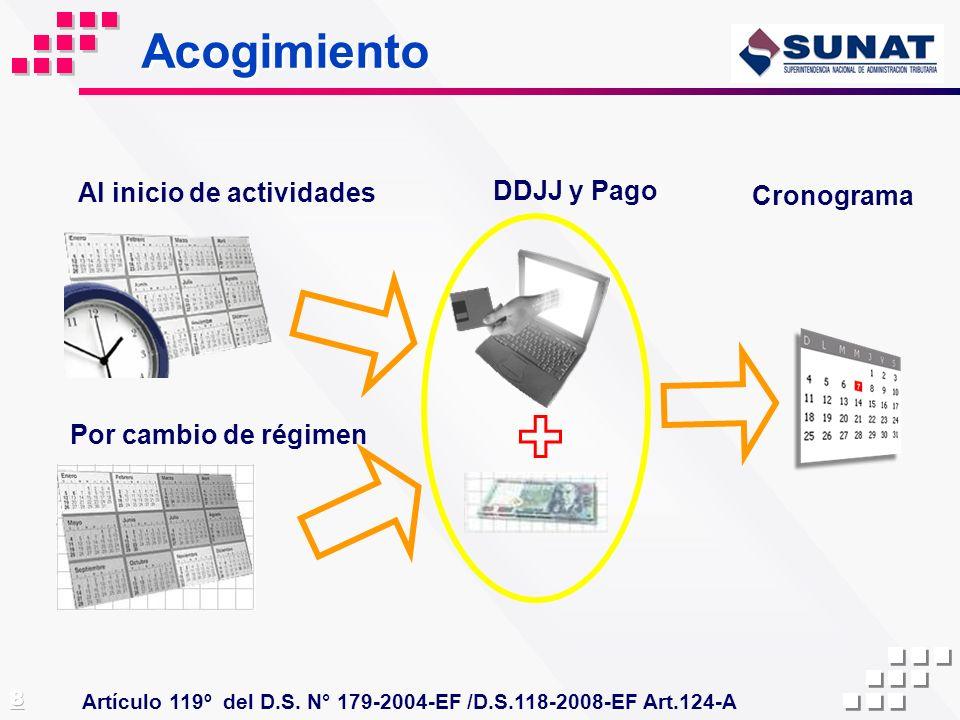 Acogimiento Al inicio de actividades DDJJ y Pago Cronograma
