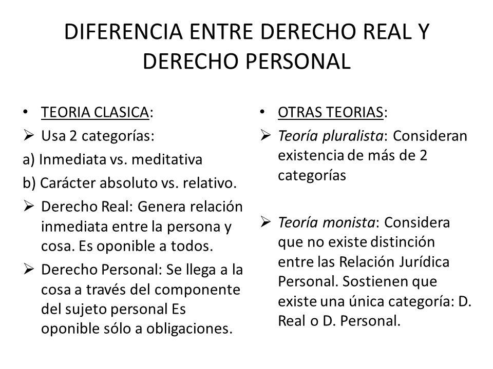 DIFERENCIA ENTRE DERECHO REAL Y DERECHO PERSONAL