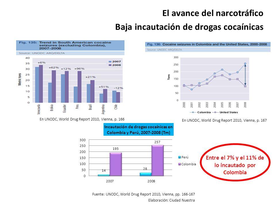 Entre el 7% y el 11% de lo incautado por Colombia