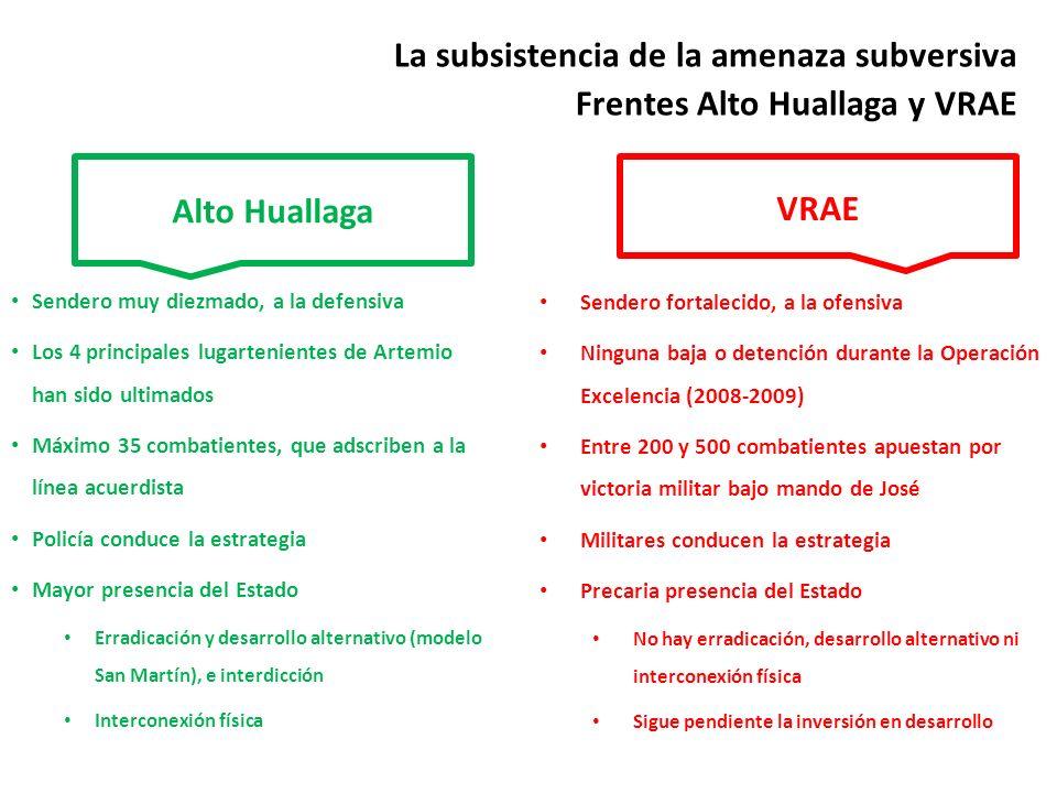La subsistencia de la amenaza subversiva Frentes Alto Huallaga y VRAE