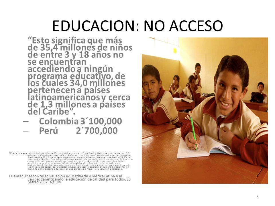 EDUCACION: NO ACCESO
