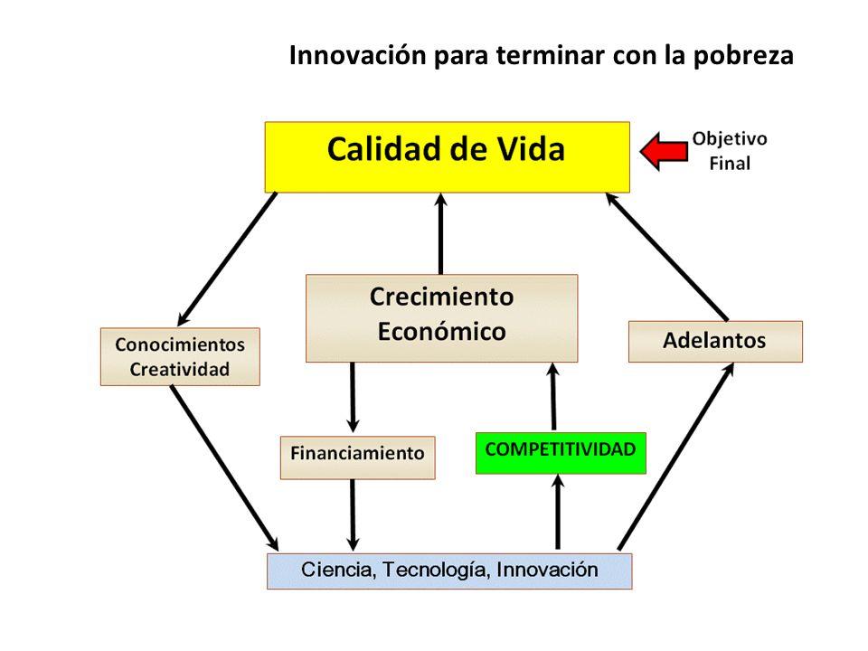 Innovación para terminar con la pobreza