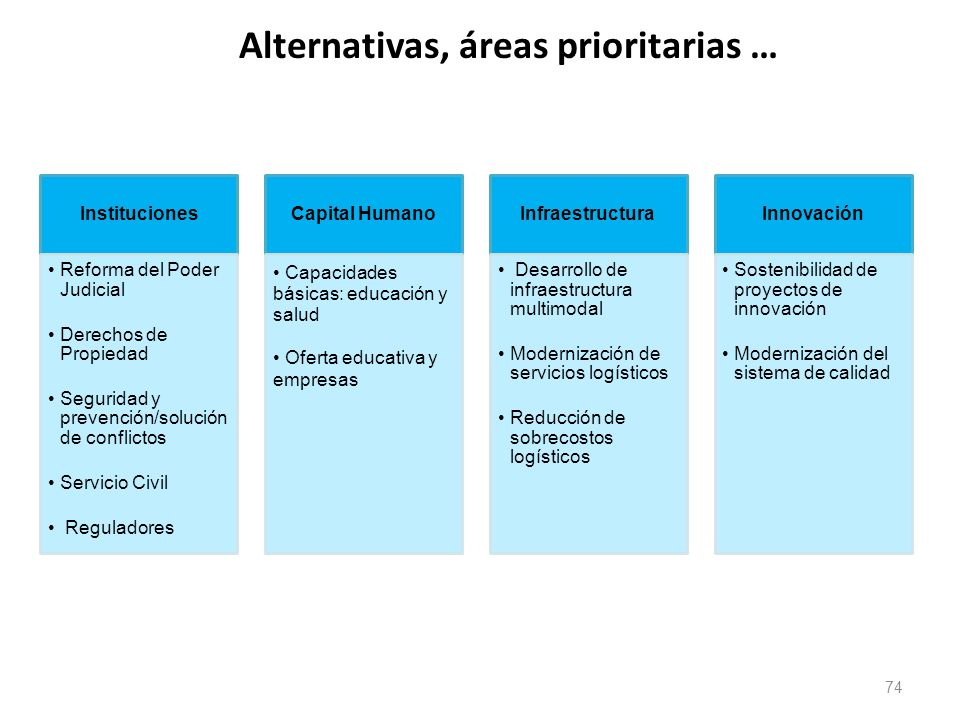 Alternativas, áreas prioritarias …