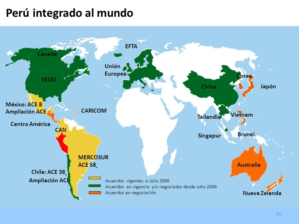 Perú integrado al mundo