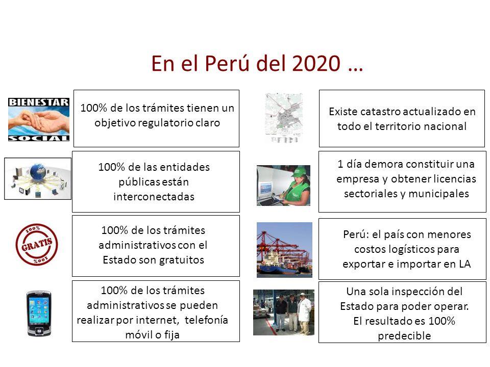 En el Perú del 2020 … 100% de los trámites tienen un objetivo regulatorio claro. Existe catastro actualizado en todo el territorio nacional.