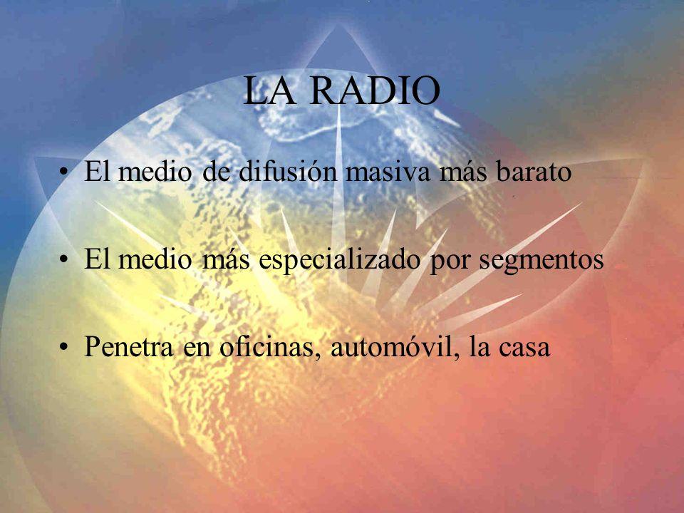 LA RADIO El medio de difusión masiva más barato