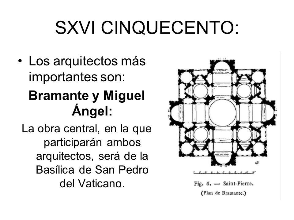 Bramante y Miguel Ángel: