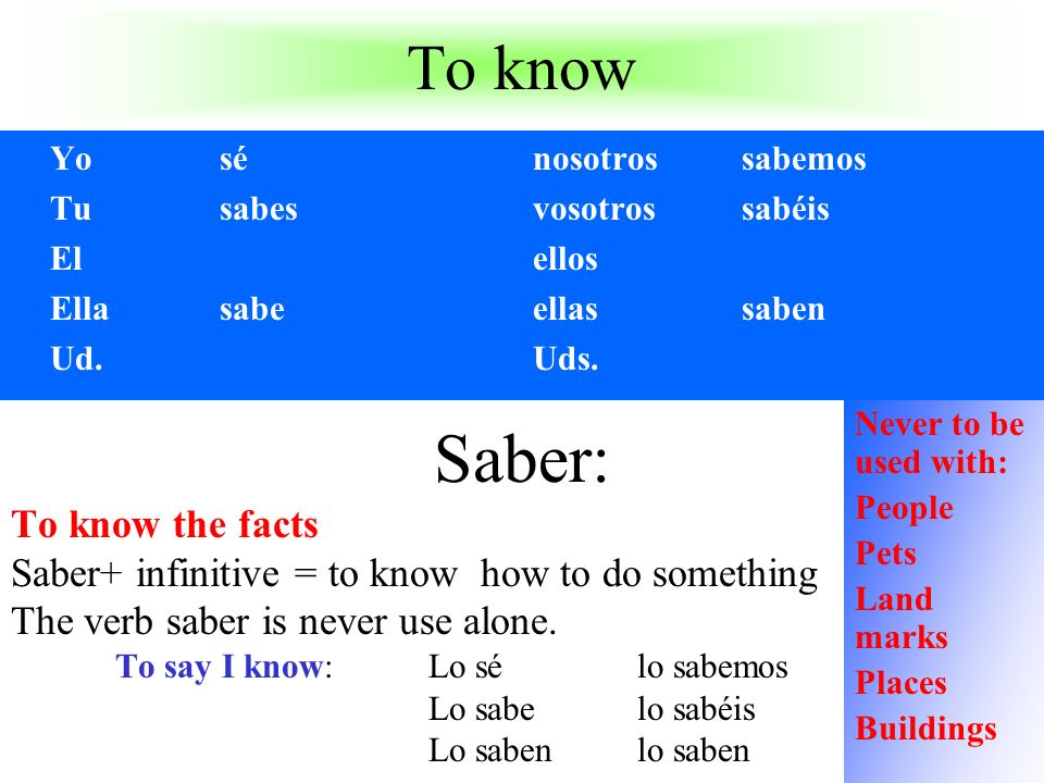 Saber: To know To know the facts