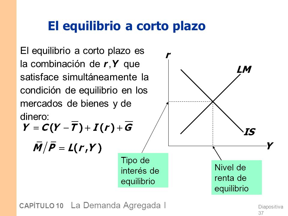 El esquema general Curva IS Modelo IS-LM Curva LM