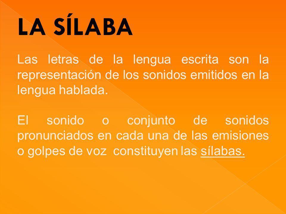 LA SÍLABA Las letras de la lengua escrita son la representación de los sonidos emitidos en la lengua hablada.