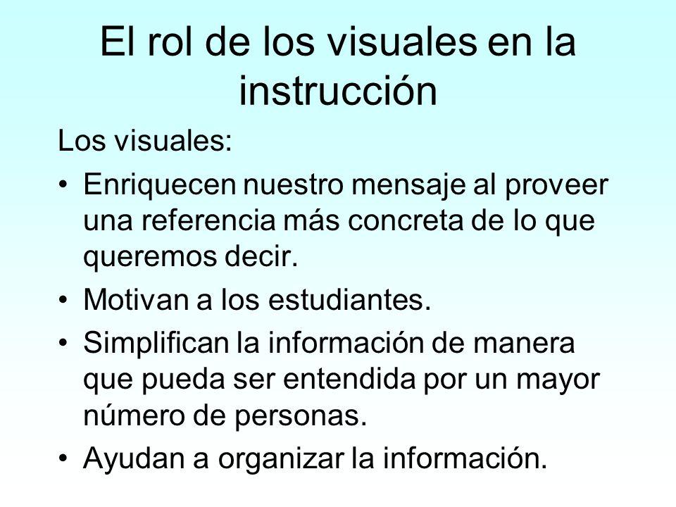 El rol de los visuales en la instrucción