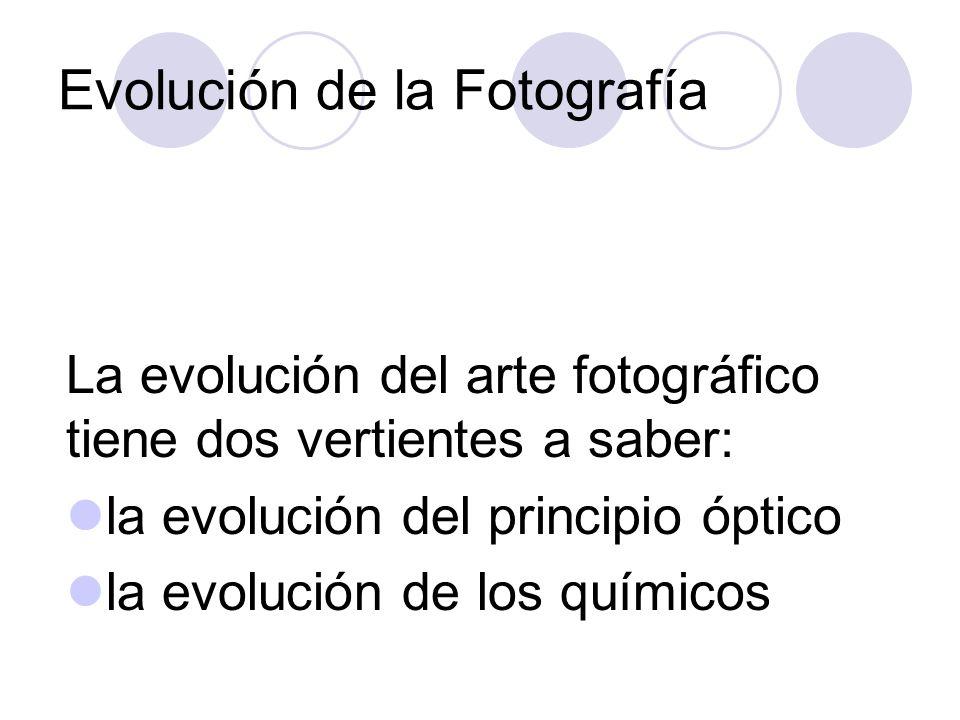 Evolución de la Fotografía