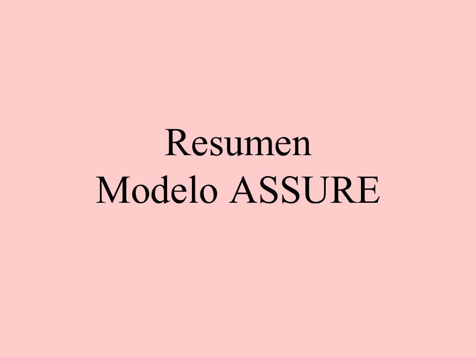 Resumen Modelo ASSURE