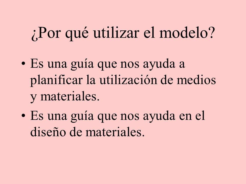 ¿Por qué utilizar el modelo