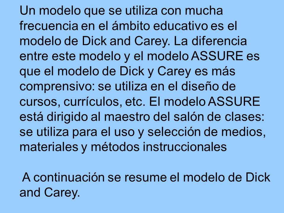 Un modelo que se utiliza con mucha frecuencia en el ámbito educativo es el modelo de Dick and Carey. La diferencia entre este modelo y el modelo ASSURE es que el modelo de Dick y Carey es más comprensivo: se utiliza en el diseño de cursos, currículos, etc. El modelo ASSURE está dirigido al maestro del salón de clases: se utiliza para el uso y selección de medios, materiales y métodos instruccionales
