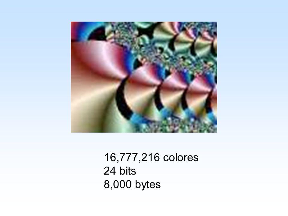 16,777,216 colores 24 bits 8,000 bytes