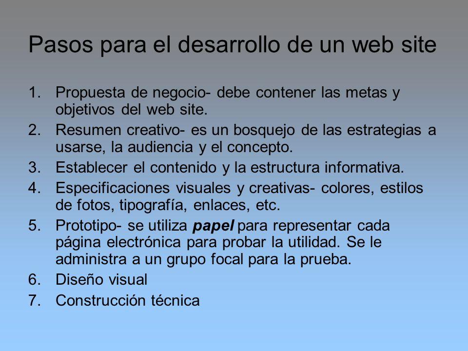 Pasos para el desarrollo de un web site