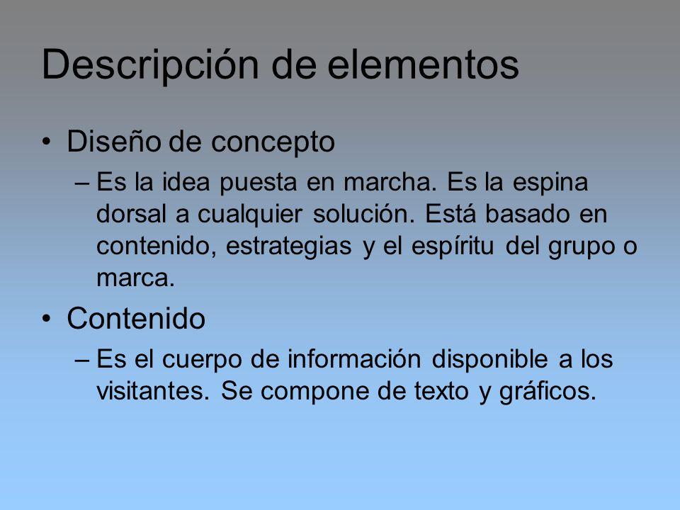 Descripción de elementos