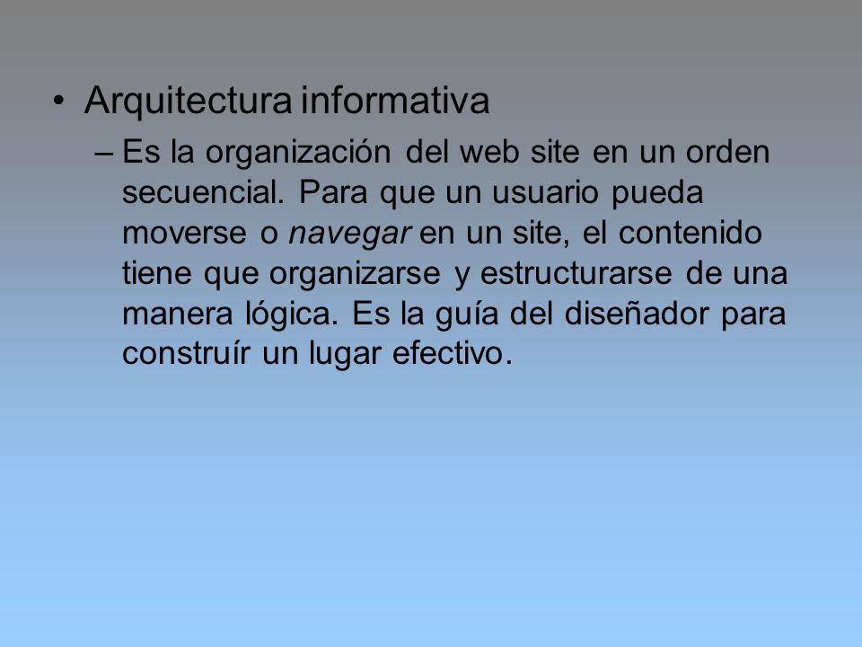 Arquitectura informativa