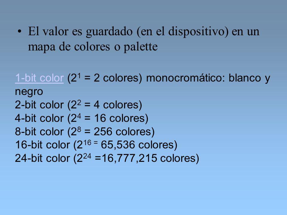 El valor es guardado (en el dispositivo) en un mapa de colores o palette