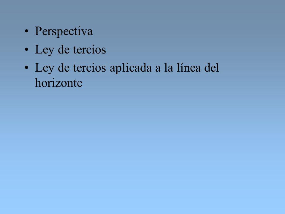 Perspectiva Ley de tercios Ley de tercios aplicada a la línea del horizonte
