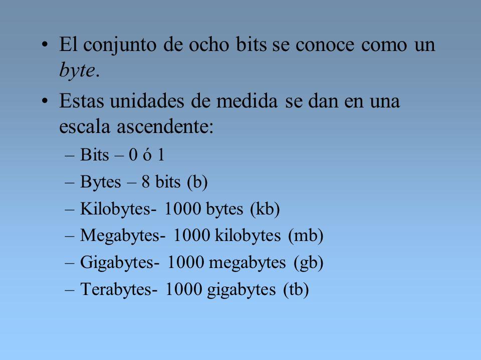 El conjunto de ocho bits se conoce como un byte.