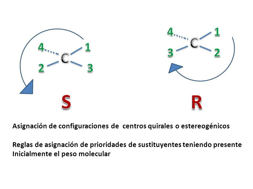 Asignación de configuraciones de centros quirales o estereogénicos