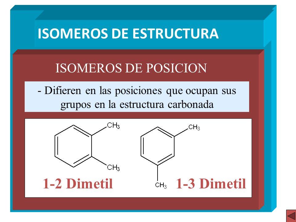 ISOMEROS DE ESTRUCTURA