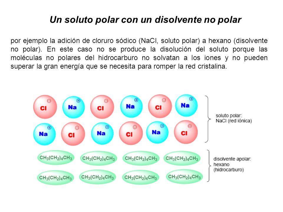 Un soluto polar con un disolvente no polar