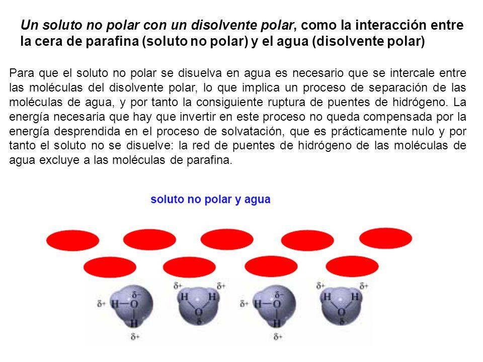 Un soluto no polar con un disolvente polar, como la interacción entre la cera de parafina (soluto no polar) y el agua (disolvente polar)