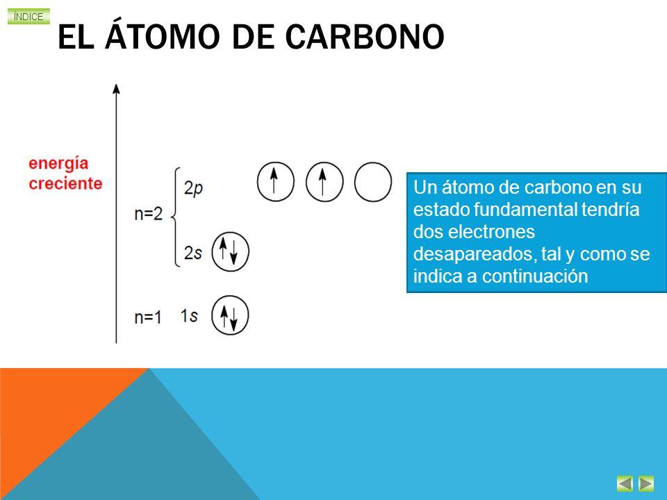 El átomo de carbonoUn átomo de carbono en su estado fundamental tendría dos electrones desapareados, tal y como se indica a continuación.