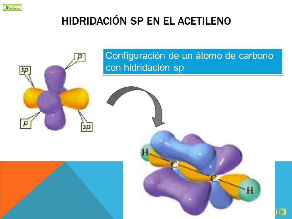 Hidridación sp en el acetileno