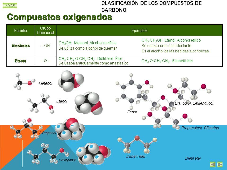 Clasificación de los compuestos de carbono