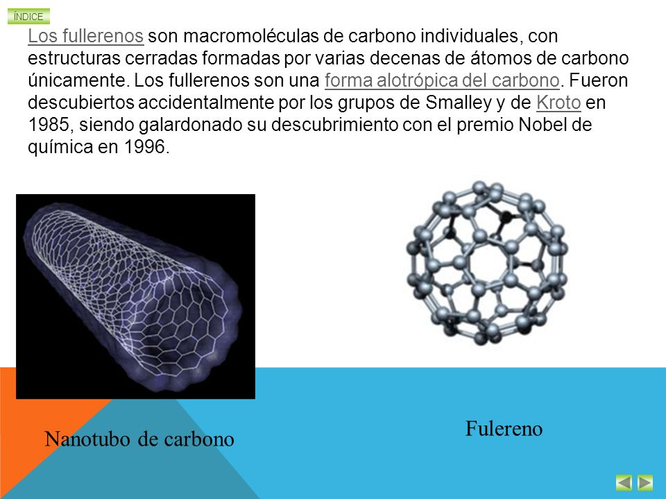 Fulereno Nanotubo de carbono