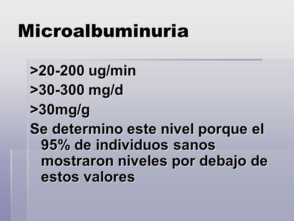 Microalbuminuria >20-200 ug/min >30-300 mg/d >30mg/g