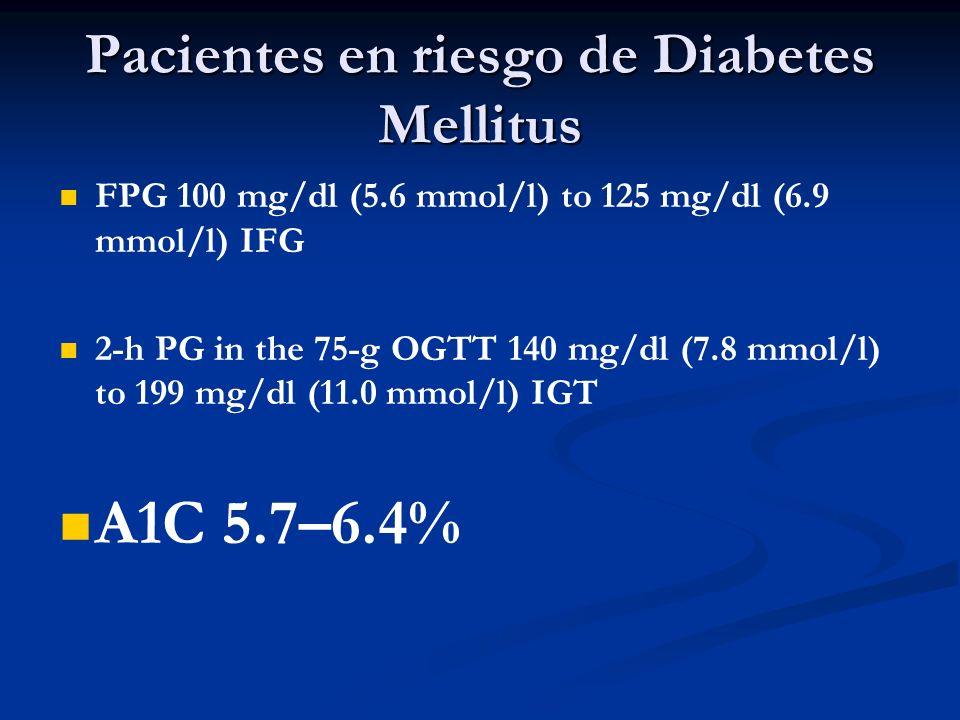Pacientes en riesgo de Diabetes Mellitus