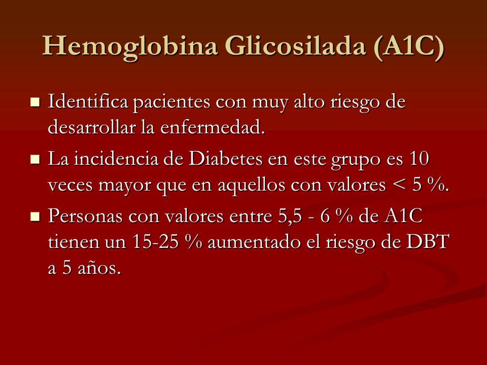 Hemoglobina Glicosilada (A1C)