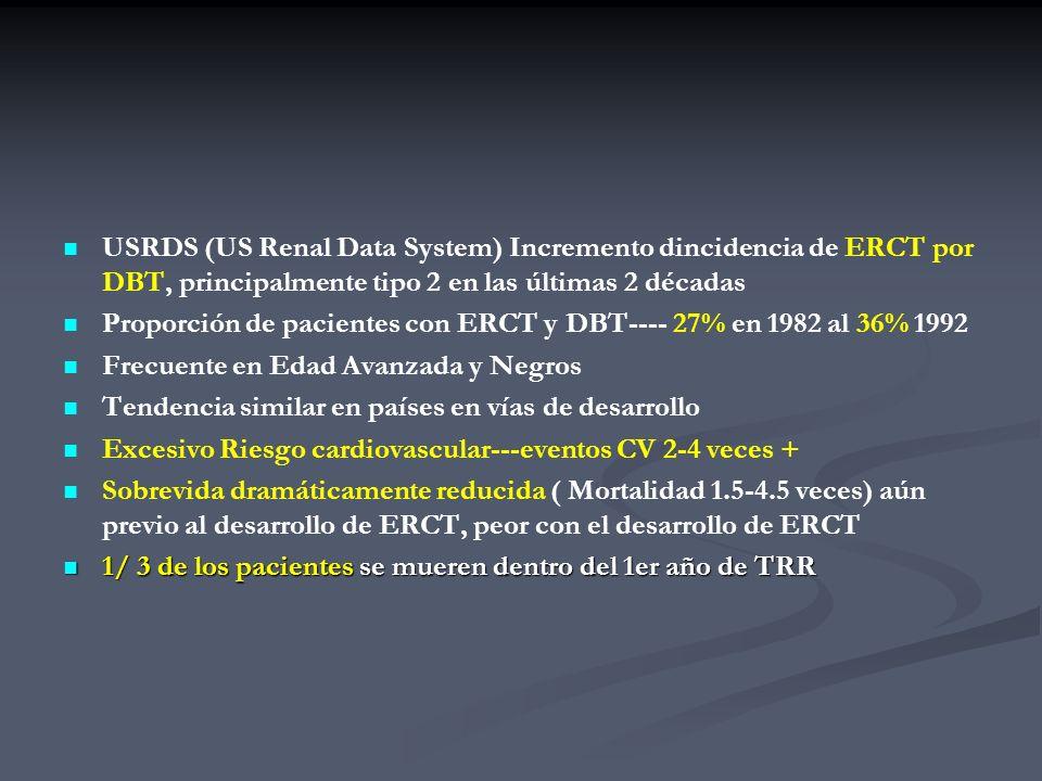 USRDS (US Renal Data System) Incremento dincidencia de ERCT por DBT, principalmente tipo 2 en las últimas 2 décadas