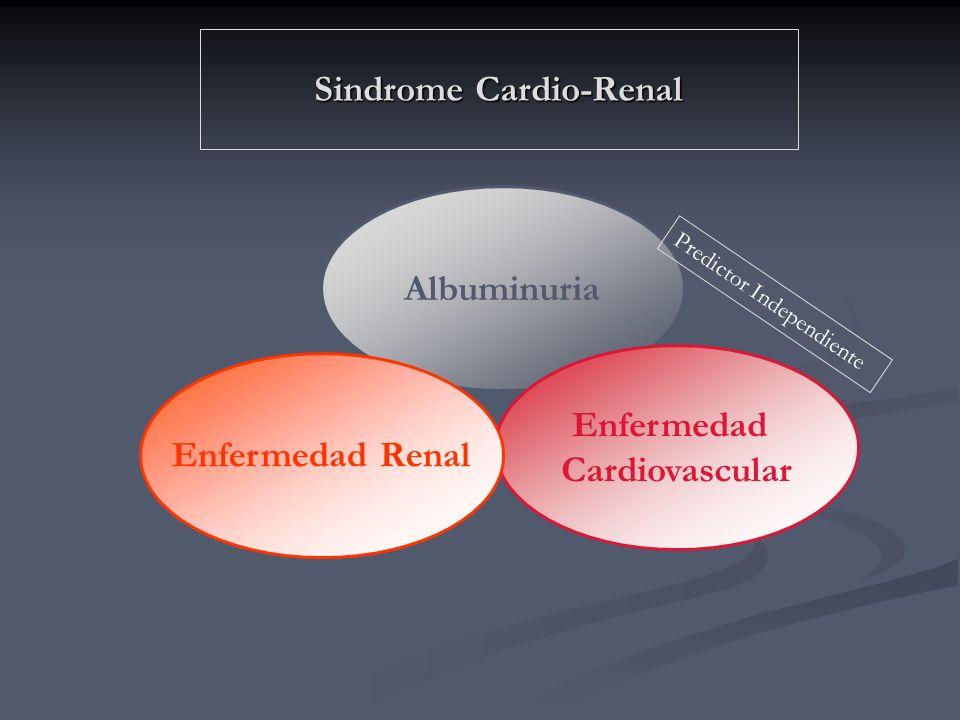 Sindrome Cardio-Renal