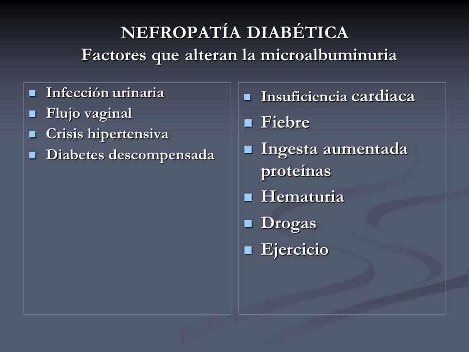 NEFROPATÍA DIABÉTICA Factores que alteran la microalbuminuria
